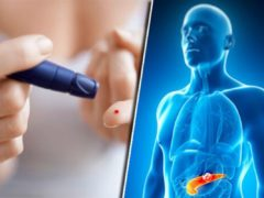 what diabetes symptoms